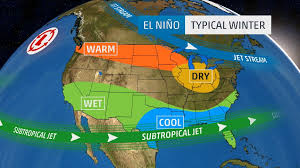 El Nino Weather Patterns