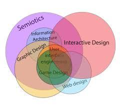 Dan Saffer Designing For Interaction Pdf Interactive Design Wikipedia