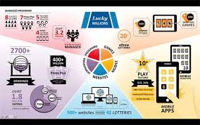 Infographics For Powerpoint Interactive Infographics In Powerpoint Present Your Story