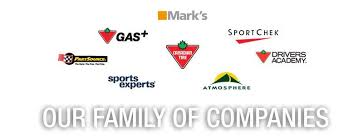 Check spelling or type a new query. Canadian Tire Canada S Finest Retailer Otcmkts Cdnaf Seeking Alpha