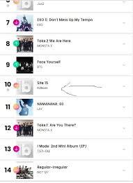 World Itunes Album Chart Album Currently Number 10 On Billboard Wor Itunes World