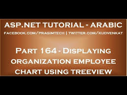 Displaying Organization Employee Chart Using Treeview Control In Asp Net In Arabic