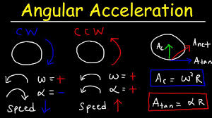 angular acceleration physics problems radial acceleration linear velocity
