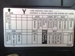 350z fuse box diy enthusiasts wiring diagrams \u2022 370z fuse box location faq jdm interior fuse box translation 350z faq 350z 370z uk rh 350z uk com nissan 350z fuse box location nissan 350z fuse box location