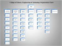 Volkswagen Organizational Structure Chart University Of Toronto Organizational Chart
