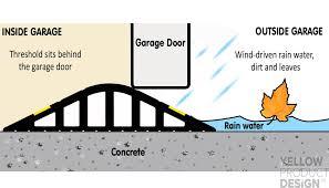 garage door flood barrier seal kit 40mm high weather stop
