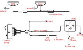 wiring diagram front fog light kit lamp diagram lights wiring how to wire driving lights using a relay at Fog Light Relay Wiring Diagram