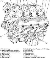 5 3 vortec engine diagram explore wiring diagram on the net • 5 3 vortec engine diagram data wiring diagram blog rh 13 14 schuerer housekeeping de chevy