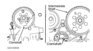 1987 plymouth reliant setting the new timing belt attached image