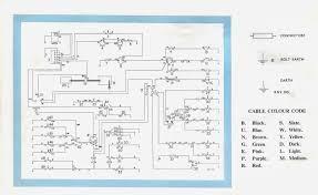 1980 spitfire wiring diagram wiring diagrams best 1980 triumph spitfire 1500 wiring diagrams wiring diagram libraries spitfire interior diagram 1975 triumph spitfire wiring