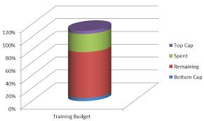 Cylinder Chart In Excel 2013 Create A Battery Chart In Excel Computergaga Blog