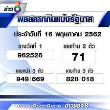 ข่าวช่อง 8 - ผลสลากกินแบ่งรัฐบาล งวดประจำวันที่ 16 พฤษภาคม...