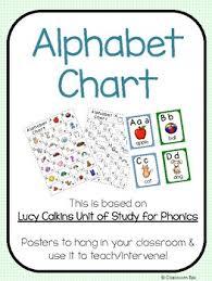 Alphabet Chart Freebie Lucy Calkins Unit Of Study Phonics