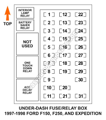 38 awesome 1998 ford f150 fuse box diagram createinteractions ford f150 fuse box diagram 2007 1998 ford f150 fuse box diagram elegant 98 f150 fuse diagram lovely 98 ford expedition fuse