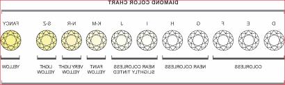 Color Chart For Diamond Diamond Color Clarity 93893 Supple Diamond 4c Chart Diamond Color