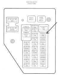 2001 dodge durango fuse panel box wiring diagram mood 2001 Dodge Ram 2500 Fuse Box Diagram at 2001 Dodge Ram 1500 Fuse Box Diagram
