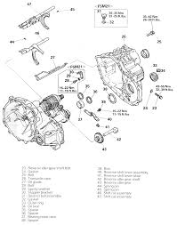 Array repair guides manual transaxle 5 speed overhaul rh