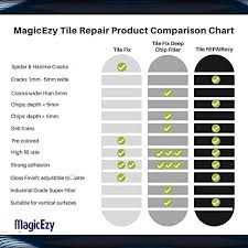 Magicezy Color Chart Magicezy Tile Fix Fills And Colors Tile Cracks And Chips