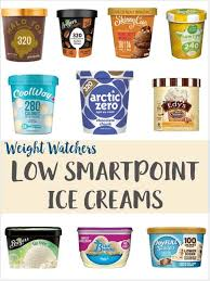 Low Point Ice Creams 2019 Weight Watchers Pointed Kitchen