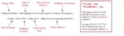 mla website citation example in essay fun word play essay mla website citation example in essay