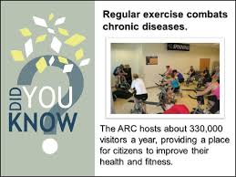 benefits of parks and recreation image did you know regular exercise combats chronic disease