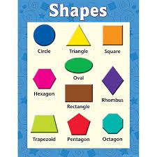 Learning Chart Shapes Early Learning Chart