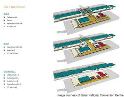 Ocean Center Seating Chart Qatar National Convention Centre Qncc Verdict Designbuild