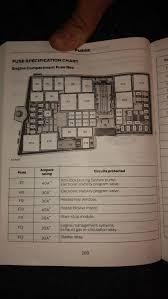 13 14 focus st fuse box diagrams