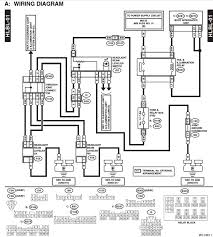 wrx headlight wiring diagram wrx wiring diagrams online here is the wiring diagram
