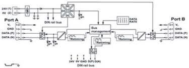 rudra impex corporation siemens profibus wiring diagram profibus connector with axial version, profibus repeatet block diagram