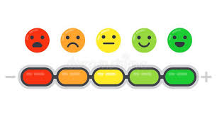 Emotional Scale Mood Indicator Customer Satisfaction