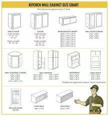 kitchen cabinet sizes kitchen wall