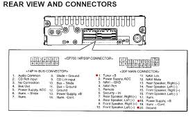 honda car radio stereo audio wiring diagram autoradio connector honda civic