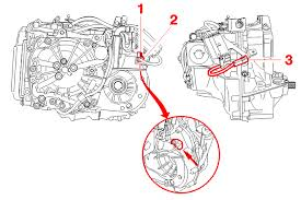 removal refitting gearbox output speed sensor 1987 Peugeot Transmission Jeep Cherokee b2cku1gd gif