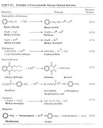 Colorantes En La Quimica Organical Duilawyerlosangeles