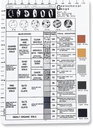 Usgs Grain Size Chart Rock And Sand Identification