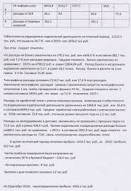 Доклад о финансово хозяйственной деятельности и отчёт руководителя  Доклад о финансово хозяйственной деятельности и отчёт руководителя