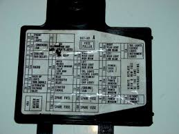 1990 integra fuse diagram wiring diagram 1990 acura fuse diagram wiring diagram description