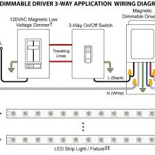 extraordinary cree led under cabinet lighting cymun designs in Led Under Cabinet Lighting Wiring Diagram lighting fascinating wiring diagram for led the wiring diagram readingrat and also wiring diagram undercabinet led under cabinet wiring diagram
