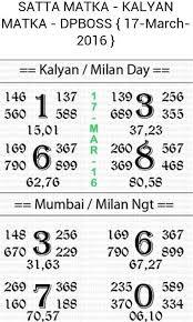 Kalyan Daily Chart Daily Chart Gussing Satta Matka