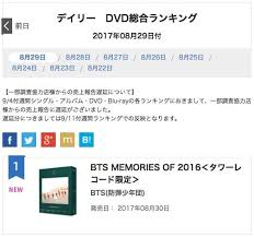 Bts Tops Oricon Daily Dvd Chart In Japan Soompi