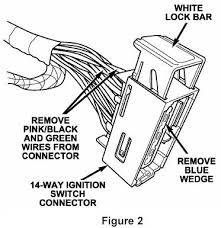 recall c11 blower motor wiring 8 remove the pink black tracer wire from the ignition switch connector figure 2