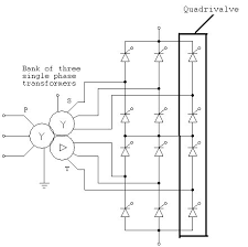 which one is better to use one 3 phase transformer or three 1 3 Phase Transformer Diagram figure 1 itaipu hvdc system simplified diagram for one bipole (there are two identical bipoles) figure 2 bank of three single phase transformers 3 phase transformer connection diagrams