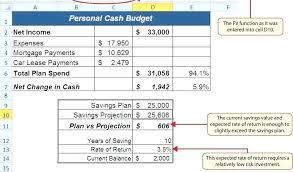 Lease Calculator Spreadsheet Lease Amortization Schedule Equipment
