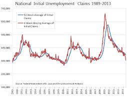 Chmura Improving Unemployment Claims Data Masks Decades