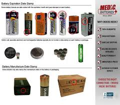 Duracell Battery Sizes Chart Alkaline Battery Life Learn About Aa Aaa 9v Battery Life