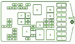 1999 pontiac montana fuse box diagram circuit wiring diagrams Custom Pontiac Montana 1999 pontiac montana fuse box diagram