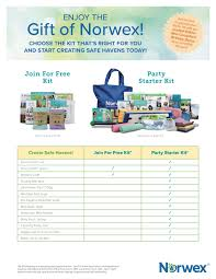 Norwex Shipping Chart 2017 Rebecca Lange Norwex Independent Sales Consultant Join