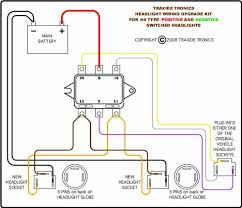 wiring diagram sealed beam headlights wiring image continuing sealed beam headlight problems page 4 ih8mud forum on wiring diagram sealed beam headlights