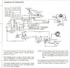 john deere x320 wiring diagram wiring diagram and fuse box diagram John Deere X320 Fuse electric clutch wiring diagram within john deere x320 wiring diagram